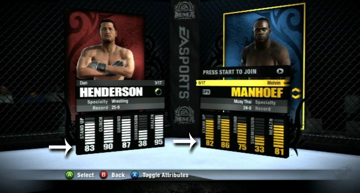 Dan Henderson's stand-up is rated higher than Melvin Manhoef's in EA Sports MMA