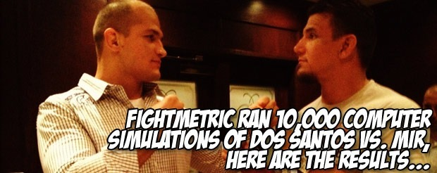 FightMetric ran 10,000 computer simulations of dos Santos vs. Mir, here are the results…