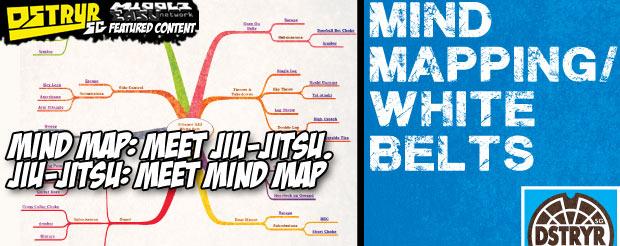 Mind Map: Meet Jiu-Jitsu. Jiu-Jitsu: Meet Mind Map