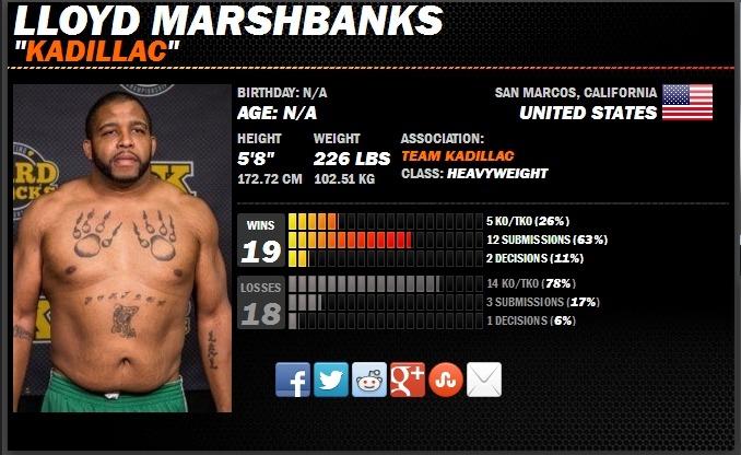 marshbanks